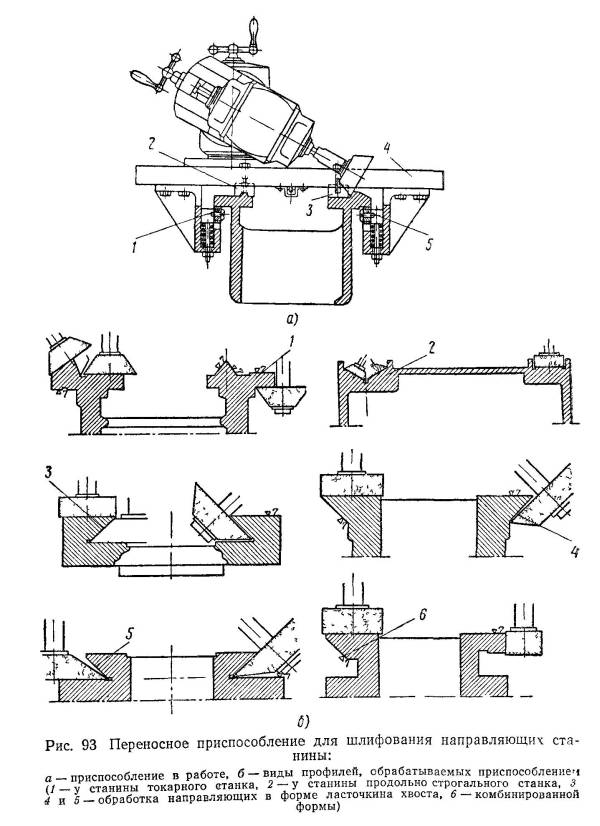 Приспособление для шлифовки станины токарного станка