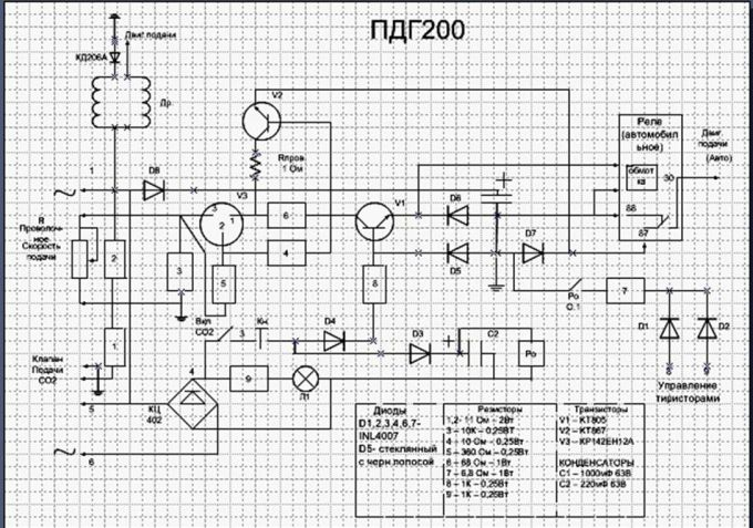 Схема подачи проволоки пдг 200