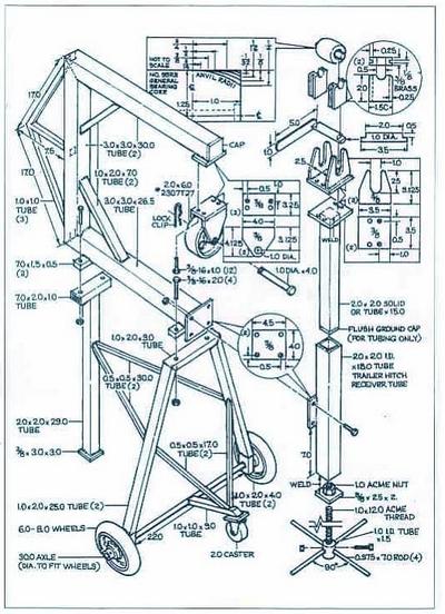 Английское колесо станок своими руками