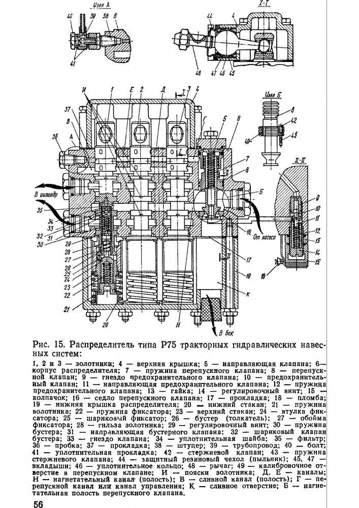 Гидрораспределитель мтз в Первомайске - сравнить цены или.