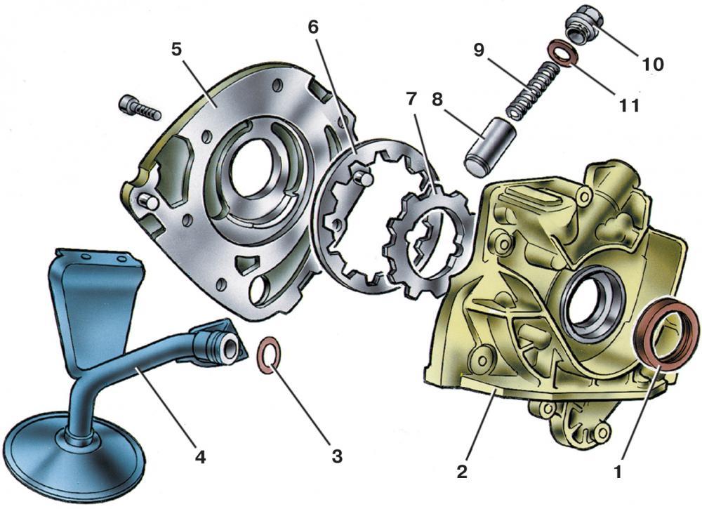 Как заменить редукционный клапан на ваз 2109
