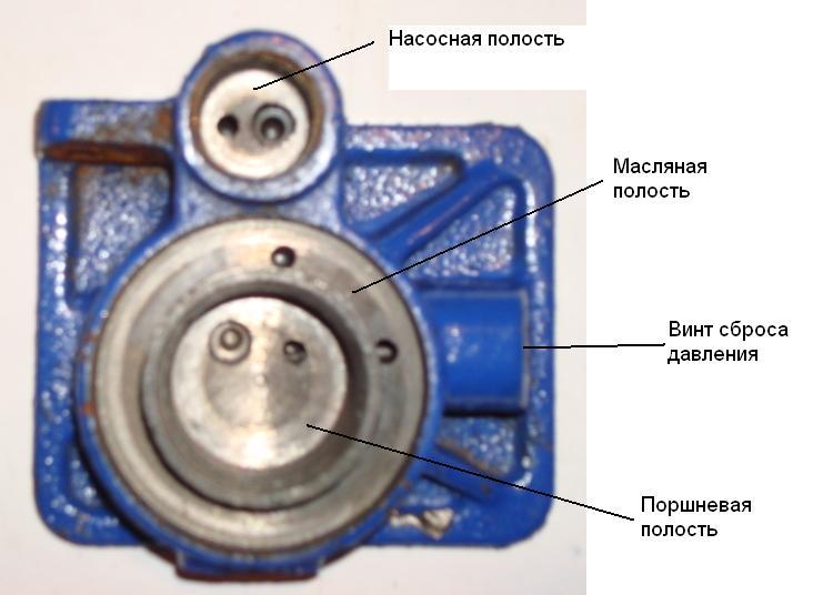 Ремонт гидравлического бутылочного домкрата своими руками