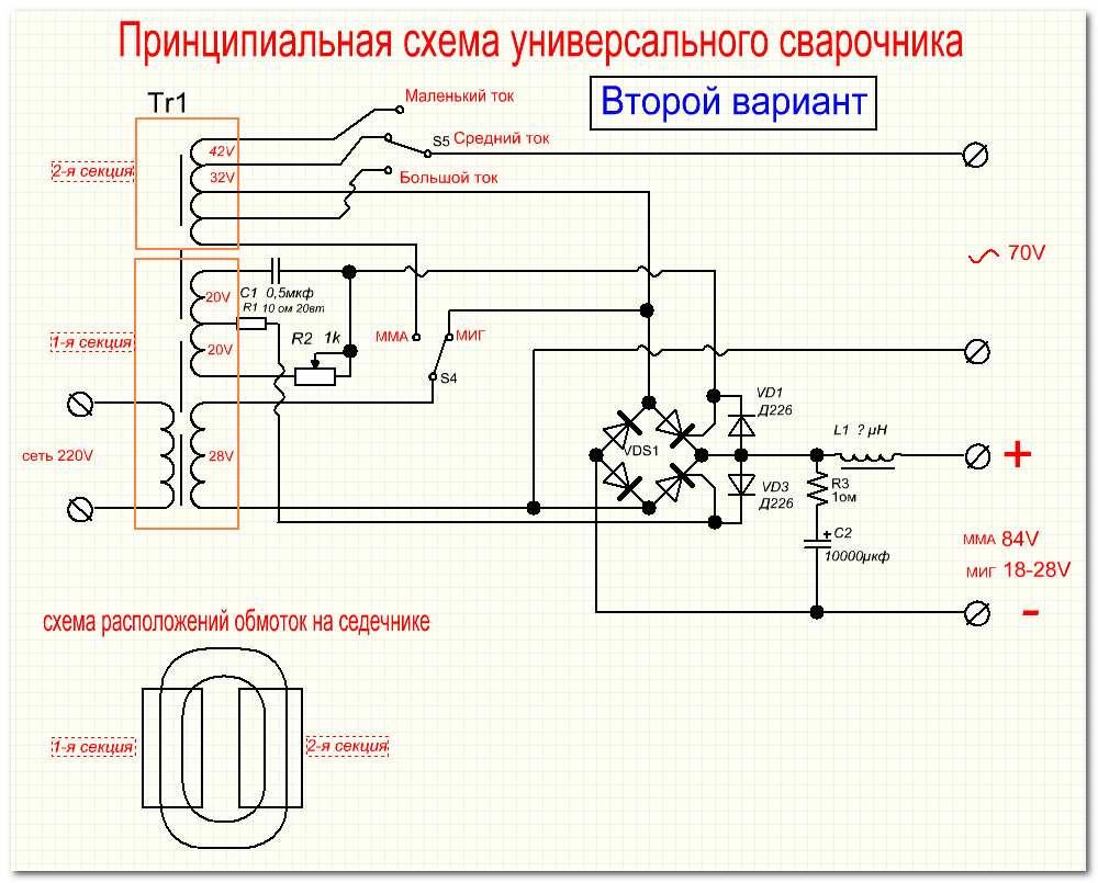 Регулятор тока для полуавтомата