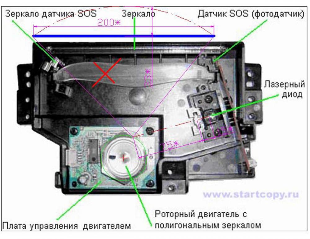 Corrigir congestionamento de papel (hp laserjet p1005)