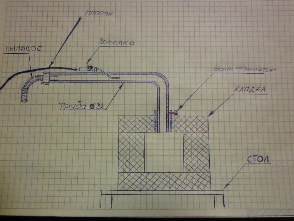 Самодельный газовый горелка - Самоделки для гаража своими руками