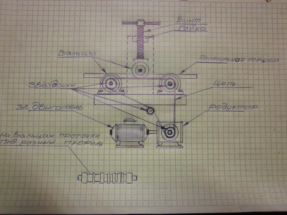 Трубогиб электрический чертежи