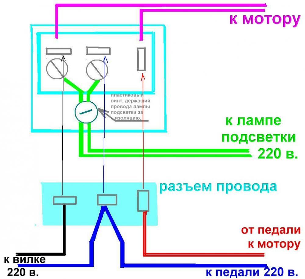 схема электрическая машины не большая