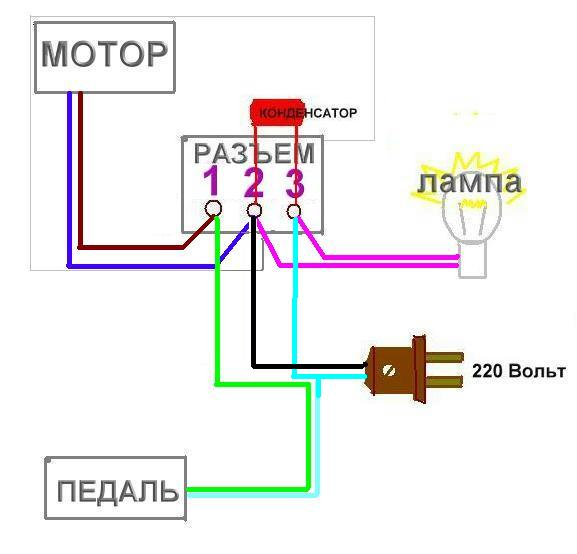 Эл привод для швейной машинки своими руками - VE-graphics.ru