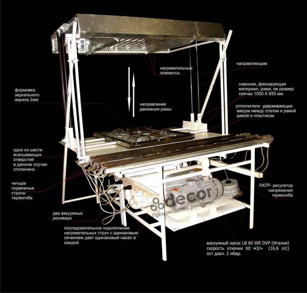 Электро-схема на вакуумный формовщик. - Pinterest 98