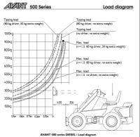 Полностью гидравлический минитрактор: load diag.jpg