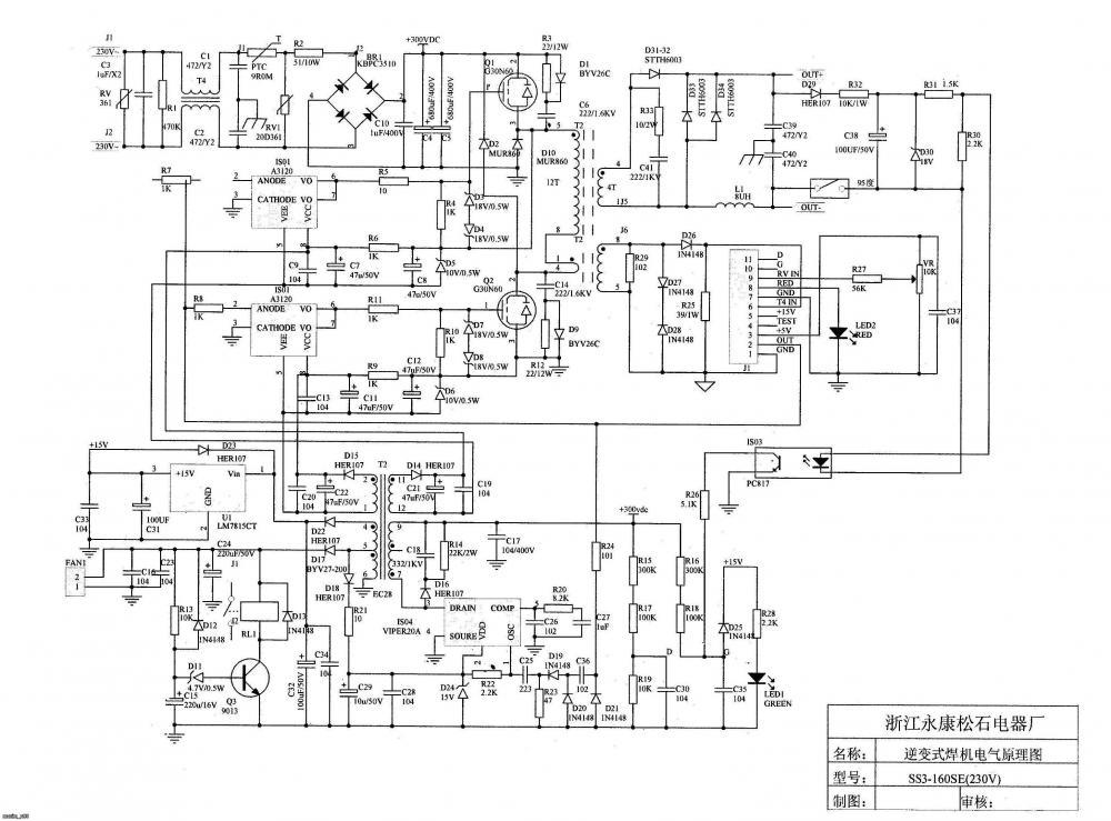 Параметры стабилитронов и стабисторов