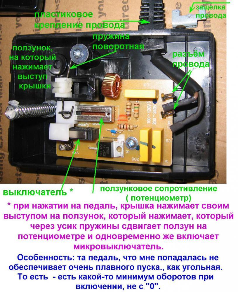 оргнизационная структура схема ооо кондитерская фабрика