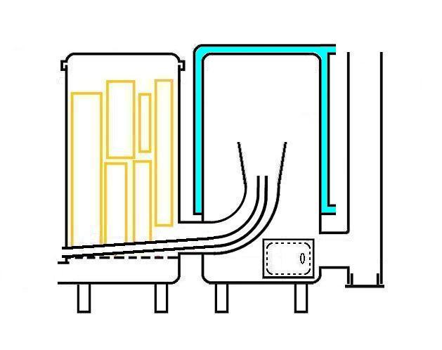 Устройство колпакового теплообменника купить теплообменник феролли 39820060