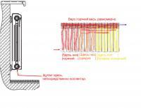Удлинитель потока (направляющая протока): snap651.jpg