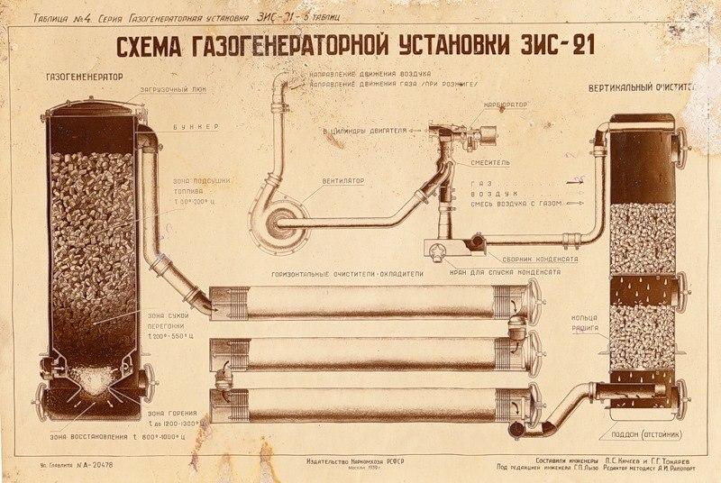 Изготовление газогенератора на дровах 153