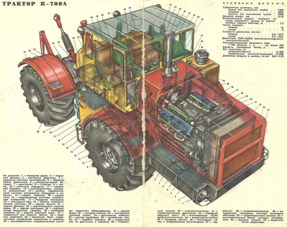 Где находится тракторист