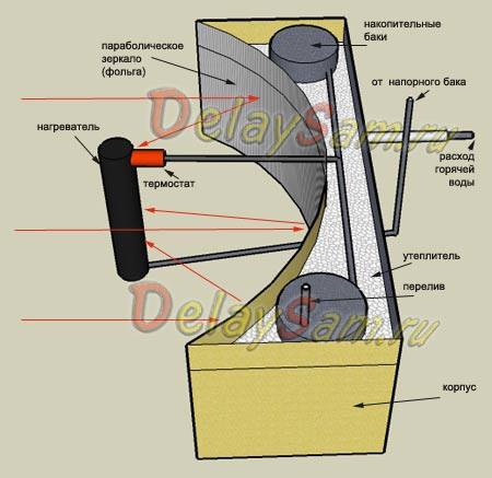 нужна помощь в изготовлении(сборке) радиаторов для солнечных коллекторов - Металлический форум - Страница 5