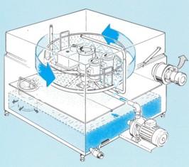 Ванна для мойки деталей двигателя своими руками
