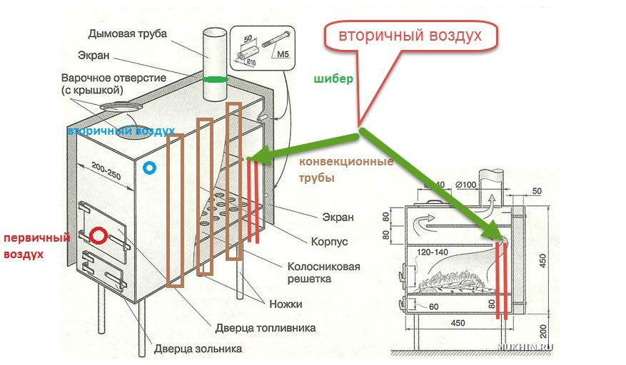 Своими руками металлическая печь для отопления дома 28
