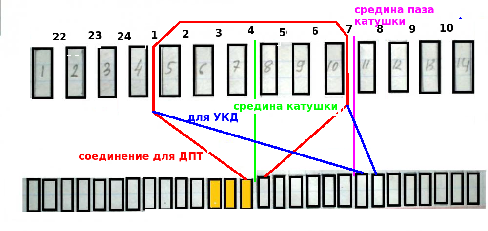 Схема намотки якоря электродвигателя пылесоса