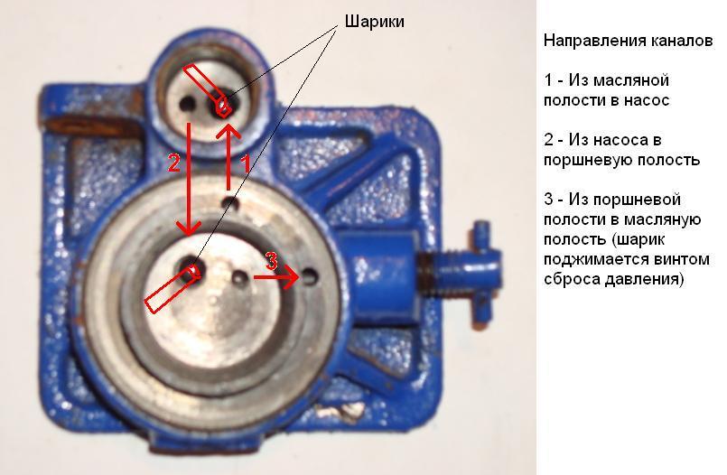 Ремонт домкрата гидравлического своими руками видео бутылочного типа