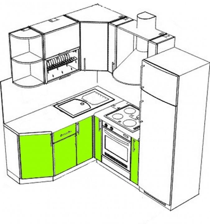 Кухни угловые с и чертежами