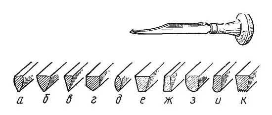 Штихеля для резьбы по металлу своими руками 97