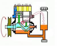Система смазки компрессора зил 130