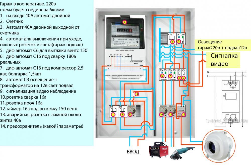 Сборка электрощита в гараж на 220 вольт своими руками 67